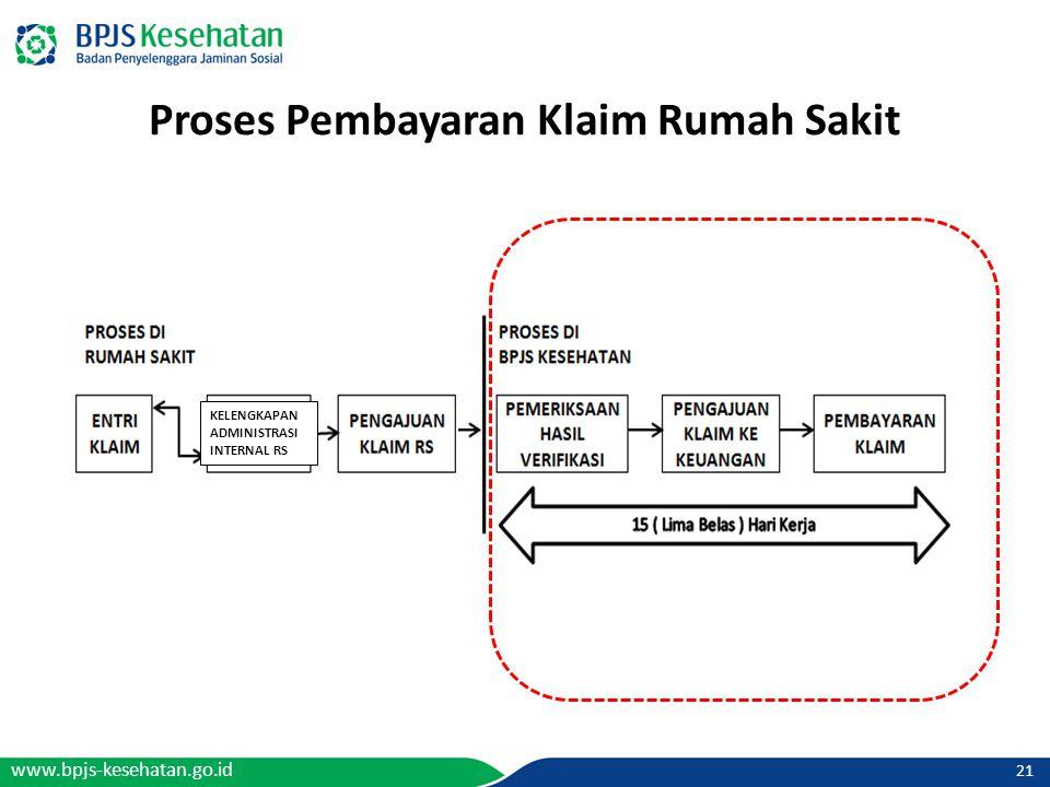www.bpjs-kesehatan.go.id Proses Pembayaran Klaim Rumah Sakit 21 KELENGKAPAN ADMINISTRASI INTERNAL RS