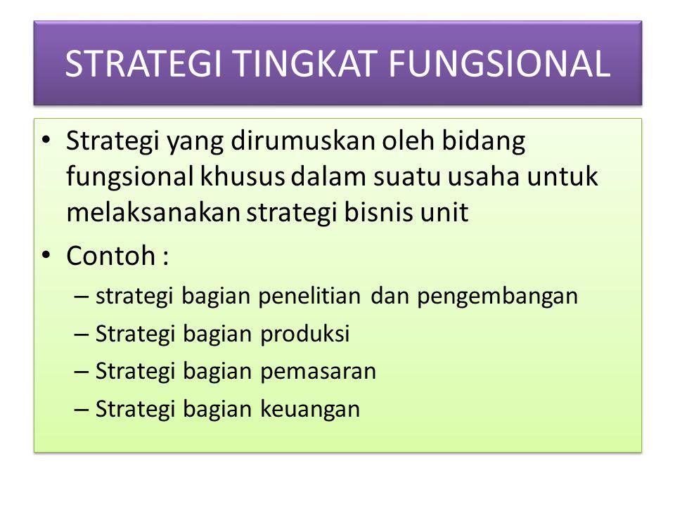 STRATEGI TINGKAT FUNGSIONAL Strategi yang dirumuskan oleh bidang fungsional khusus dalam suatu usaha untuk melaksanakan strategi bisnis unit Contoh :