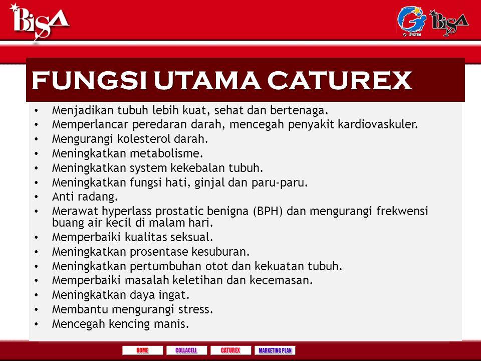 FUNGSI UTAMA CATUREX Menjadikan tubuh lebih kuat, sehat dan bertenaga. Memperlancar peredaran darah, mencegah penyakit kardiovaskuler. Mengurangi kole
