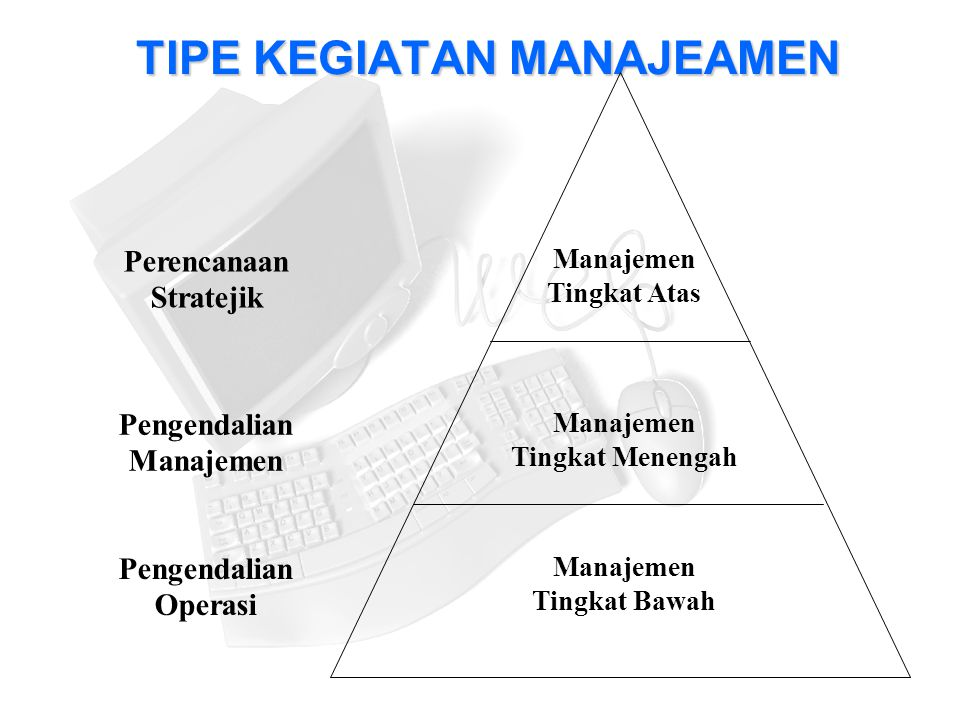 TIPE KEGIATAN MANAJEAMEN Manajemen Tingkat Atas Manajemen Tingkat Menengah Manajemen Tingkat Bawah Perencanaan Stratejik Pengendalian Manajemen Pengendalian Operasi