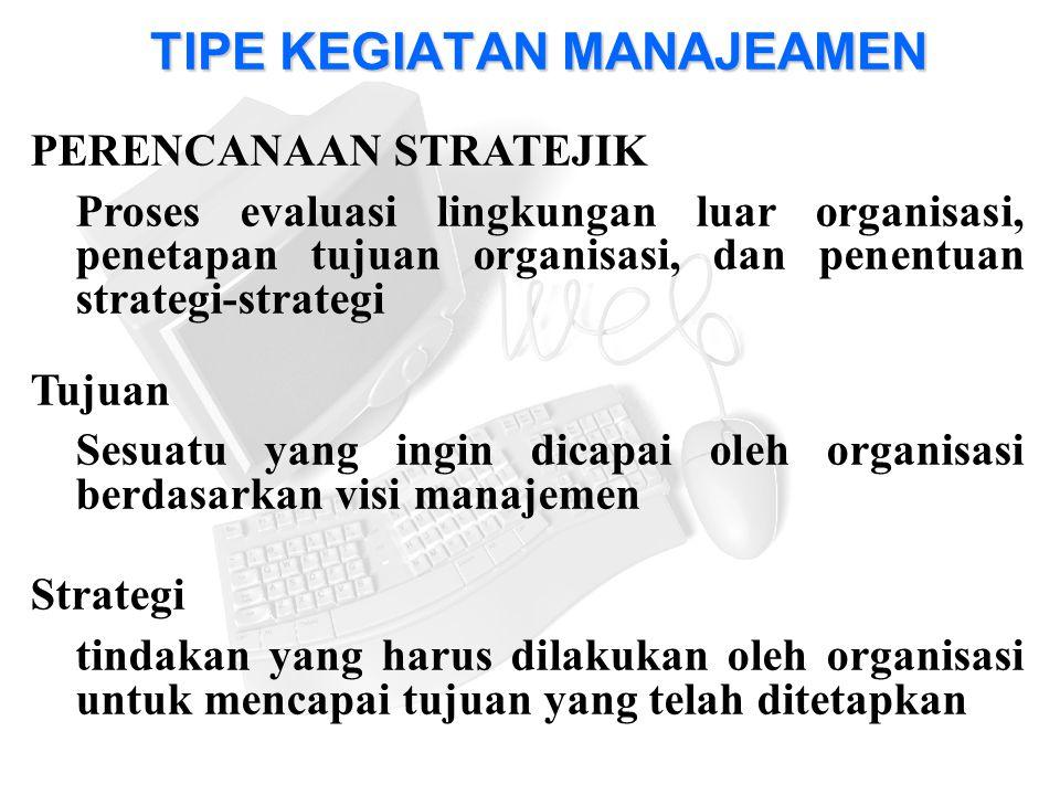 PERENCANAAN STRATEJIK Proses evaluasi lingkungan luar organisasi, penetapan tujuan organisasi, dan penentuan strategi-strategi Tujuan Sesuatu yang ingin dicapai oleh organisasi berdasarkan visi manajemen Strategi tindakan yang harus dilakukan oleh organisasi untuk mencapai tujuan yang telah ditetapkan TIPE KEGIATAN MANAJEAMEN