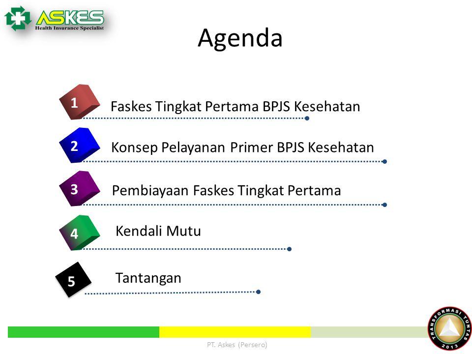 Agenda 3 1 2 4 Faskes Tingkat Pertama BPJS Kesehatan Konsep Pelayanan Primer BPJS Kesehatan Pembiayaan Faskes Tingkat Pertama PT. Askes (Persero) 5 Ta