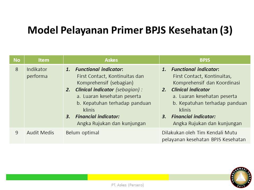 NoItemAskesBPJS 8Indikator performa 1.Functional indicator: First Contact, Kontinuitas dan Komprehensif (sebagian) 2.Clinical indicator (sebagian) : a
