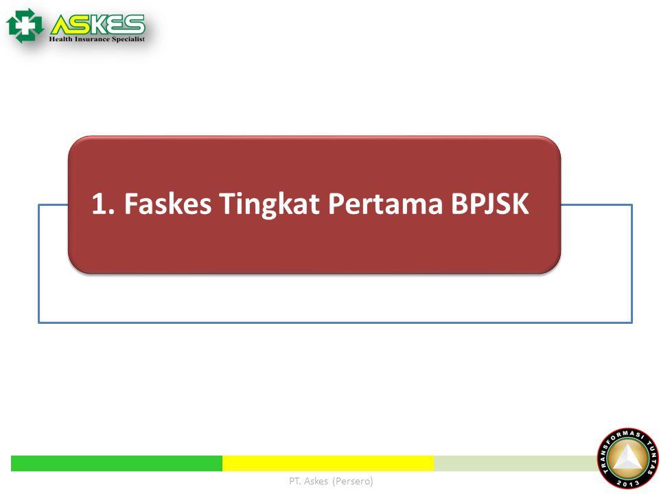 1. Faskes Tingkat Pertama BPJSK PT. Askes (Persero)