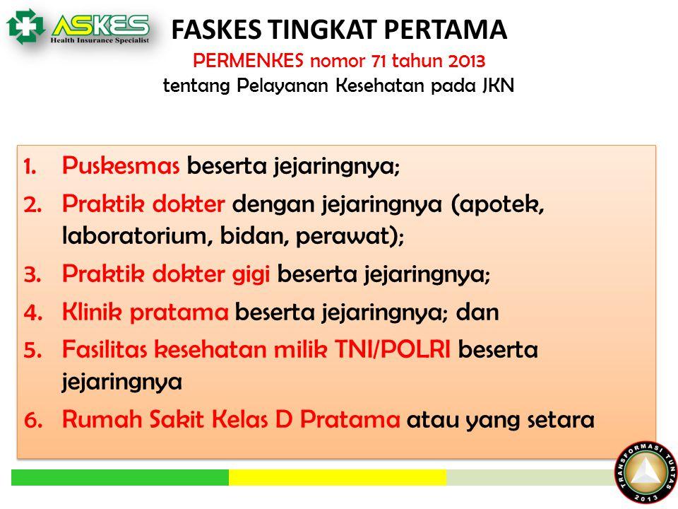 FASKES TINGKAT PERTAMA PERMENKES nomor 71 tahun 2013 tentang Pelayanan Kesehatan pada JKN 1.Puskesmas beserta jejaringnya; 2.Praktik dokter dengan jejaringnya (apotek, laboratorium, bidan, perawat); 3.Praktik dokter gigi beserta jejaringnya; 4.Klinik pratama beserta jejaringnya; dan 5.Fasilitas kesehatan milik TNI/POLRI beserta jejaringnya 6.Rumah Sakit Kelas D Pratama atau yang setara 1.Puskesmas beserta jejaringnya; 2.Praktik dokter dengan jejaringnya (apotek, laboratorium, bidan, perawat); 3.Praktik dokter gigi beserta jejaringnya; 4.Klinik pratama beserta jejaringnya; dan 5.Fasilitas kesehatan milik TNI/POLRI beserta jejaringnya 6.Rumah Sakit Kelas D Pratama atau yang setara