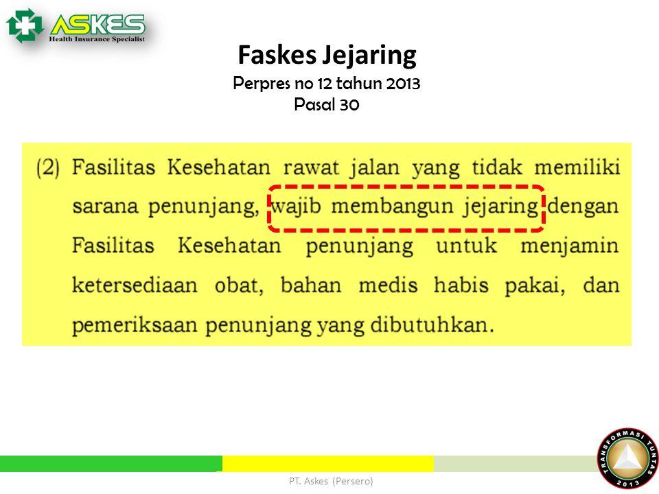 PT. Askes (Persero) Faskes Jejaring Perpres no 12 tahun 2013 Pasal 30