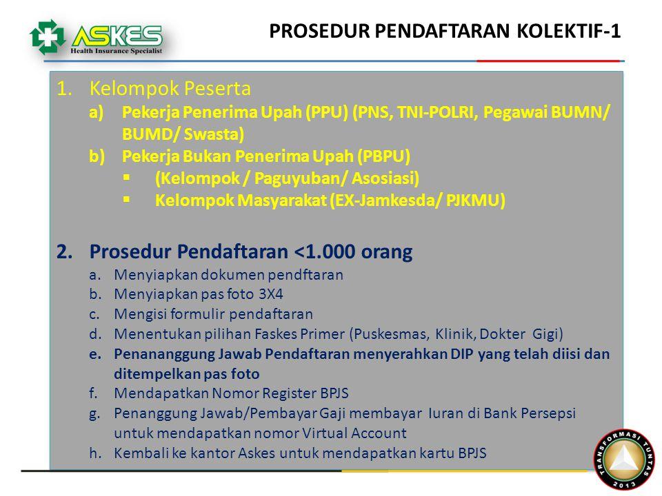 PROSEDUR PENDAFTARAN KOLEKTIF-1 1.Kelompok Peserta a)Pekerja Penerima Upah (PPU) (PNS, TNI-POLRI, Pegawai BUMN/ BUMD/ Swasta) b)Pekerja Bukan Penerima Upah (PBPU)  (Kelompok / Paguyuban/ Asosiasi)  Kelompok Masyarakat (EX-Jamkesda/ PJKMU) 2.Prosedur Pendaftaran <1.000 orang a.Menyiapkan dokumen pendftaran b.Menyiapkan pas foto 3X4 c.Mengisi formulir pendaftaran d.Menentukan pilihan Faskes Primer (Puskesmas, Klinik, Dokter Gigi) e.Penananggung Jawab Pendaftaran menyerahkan DIP yang telah diisi dan ditempelkan pas foto f.Mendapatkan Nomor Register BPJS g.Penanggung Jawab/Pembayar Gaji membayar Iuran di Bank Persepsi untuk mendapatkan nomor Virtual Account h.Kembali ke kantor Askes untuk mendapatkan kartu BPJS 1.Kelompok Peserta a)Pekerja Penerima Upah (PPU) (PNS, TNI-POLRI, Pegawai BUMN/ BUMD/ Swasta) b)Pekerja Bukan Penerima Upah (PBPU)  (Kelompok / Paguyuban/ Asosiasi)  Kelompok Masyarakat (EX-Jamkesda/ PJKMU) 2.Prosedur Pendaftaran <1.000 orang a.Menyiapkan dokumen pendftaran b.Menyiapkan pas foto 3X4 c.Mengisi formulir pendaftaran d.Menentukan pilihan Faskes Primer (Puskesmas, Klinik, Dokter Gigi) e.Penananggung Jawab Pendaftaran menyerahkan DIP yang telah diisi dan ditempelkan pas foto f.Mendapatkan Nomor Register BPJS g.Penanggung Jawab/Pembayar Gaji membayar Iuran di Bank Persepsi untuk mendapatkan nomor Virtual Account h.Kembali ke kantor Askes untuk mendapatkan kartu BPJS