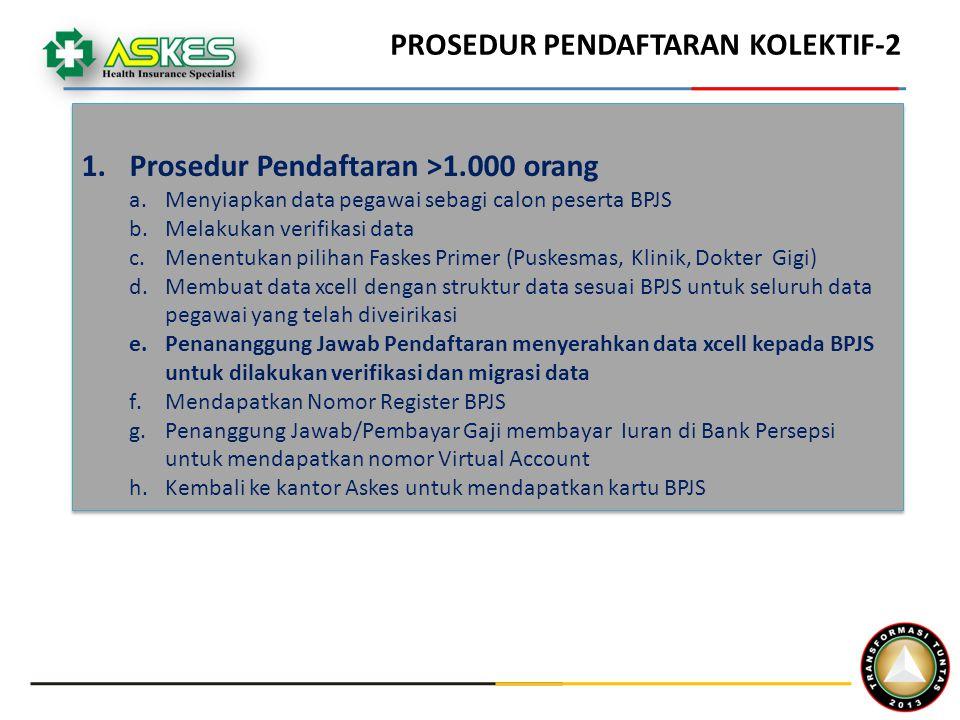 PROSEDUR PENDAFTARAN KOLEKTIF-2 1.Prosedur Pendaftaran >1.000 orang a.Menyiapkan data pegawai sebagi calon peserta BPJS b.Melakukan verifikasi data c.