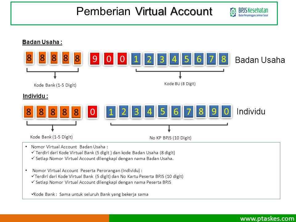 Kode BU (8 Digit) Badan Usaha : 8 8 2 2 8 8 7 7 6 6 5 5 4 4 3 3 8 8 8 8 1 1 8 8 9 9 0 0 0 0 8 8 Badan Usaha Individu : 8 8 8 8 8 8 8 8 Individu Nomor Virtual Account Badan Usaha : Terdiri dari Kode Virtual Bank (5 digit ) dan kode Badan Usaha (8 digit) Setiap Nomor Virtual Account dilengkapi dengan nama Badan Usaha.