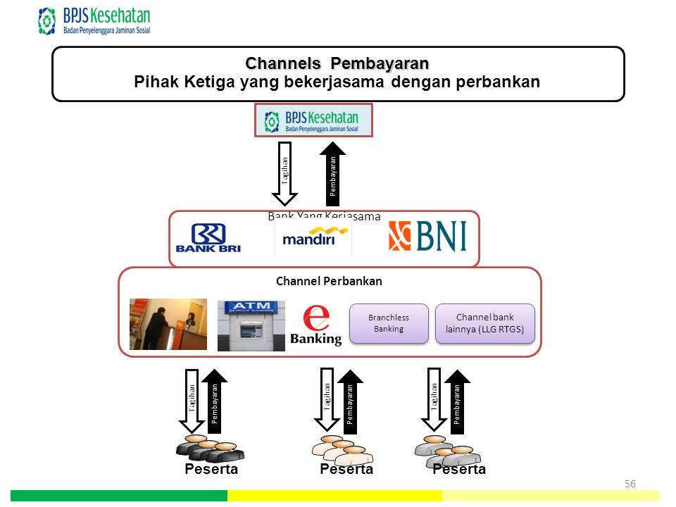 Channels Pembayaran Pihak Ketiga yang bekerjasama dengan perbankan Bank Yang Kerjasama Tagihan Pembayaran Tagihan Pembayaran Channel Perbankan Tagihan Peserta Branchless Banking Channel bank lainnya (LLG RTGS) 56