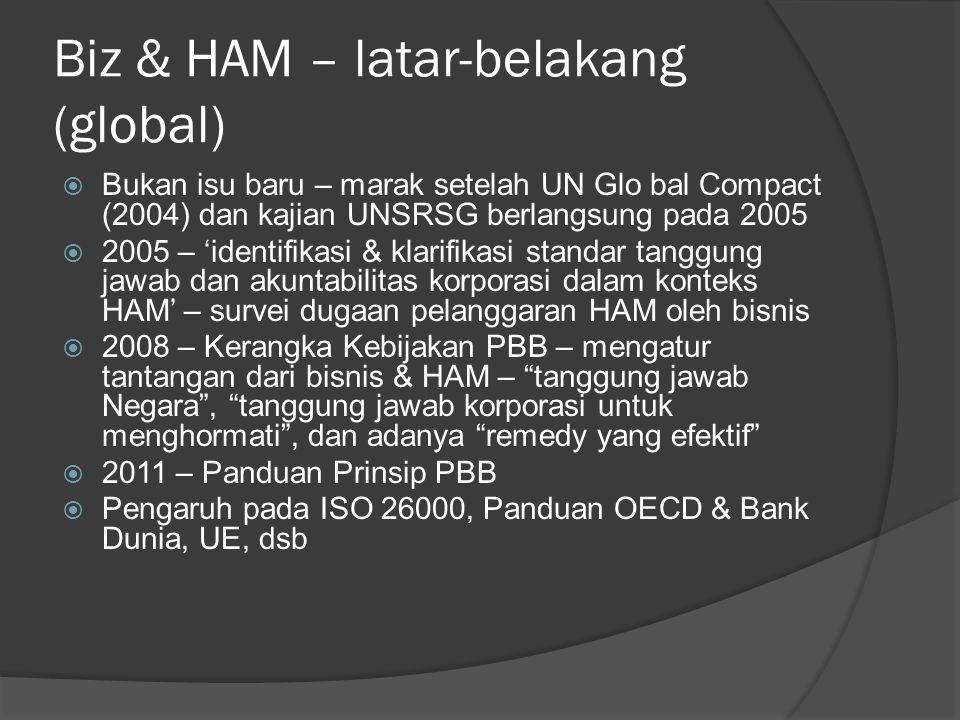 Biz & HAM – latar-belakang (global)  Bukan isu baru – marak setelah UN Glo bal Compact (2004) dan kajian UNSRSG berlangsung pada 2005  2005 – 'identifikasi & klarifikasi standar tanggung jawab dan akuntabilitas korporasi dalam konteks HAM' – survei dugaan pelanggaran HAM oleh bisnis  2008 – Kerangka Kebijakan PBB – mengatur tantangan dari bisnis & HAM – tanggung jawab Negara , tanggung jawab korporasi untuk menghormati , dan adanya remedy yang efektif  2011 – Panduan Prinsip PBB  Pengaruh pada ISO 26000, Panduan OECD & Bank Dunia, UE, dsb