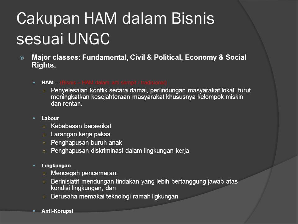 Biz & HAM – latar-belakang (regional)  Mulai merebak, tetapi dalam batasan 'tanggung jawab sosial korporasi'  2009 – Peta Jalan Menuju Komunitas Sosio-Budaya ASEAN – C.3.