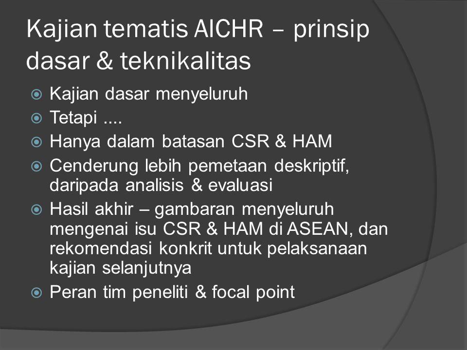 Kajian tematis AICHR - cakupan  Gambaran umum  Kebijakan & peraturan berkenaan dgn CSR  Motivasi & prioritas CSR  Aktor-aktor utama CSR  Tingkat kesadaran masyarakat  Status subyek berkenaan dgn CSR (lingkungan, tata-kelola, HAM & biz, perburuhan, dan hak konsumen, dsb.)  Akses ke 'remedy' – judisial & non-judisial  Pendidikan mengenai CSR  Tantangan  Contoh praktik terbaik CSR  Literatur di tingkat nasional
