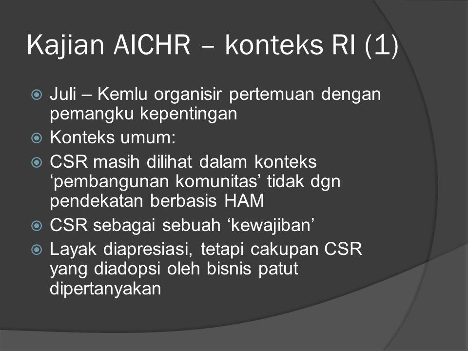 Kajian AICHR – konteks RI (2)  Kebijakan & peraturan (UUD '45; UU No.