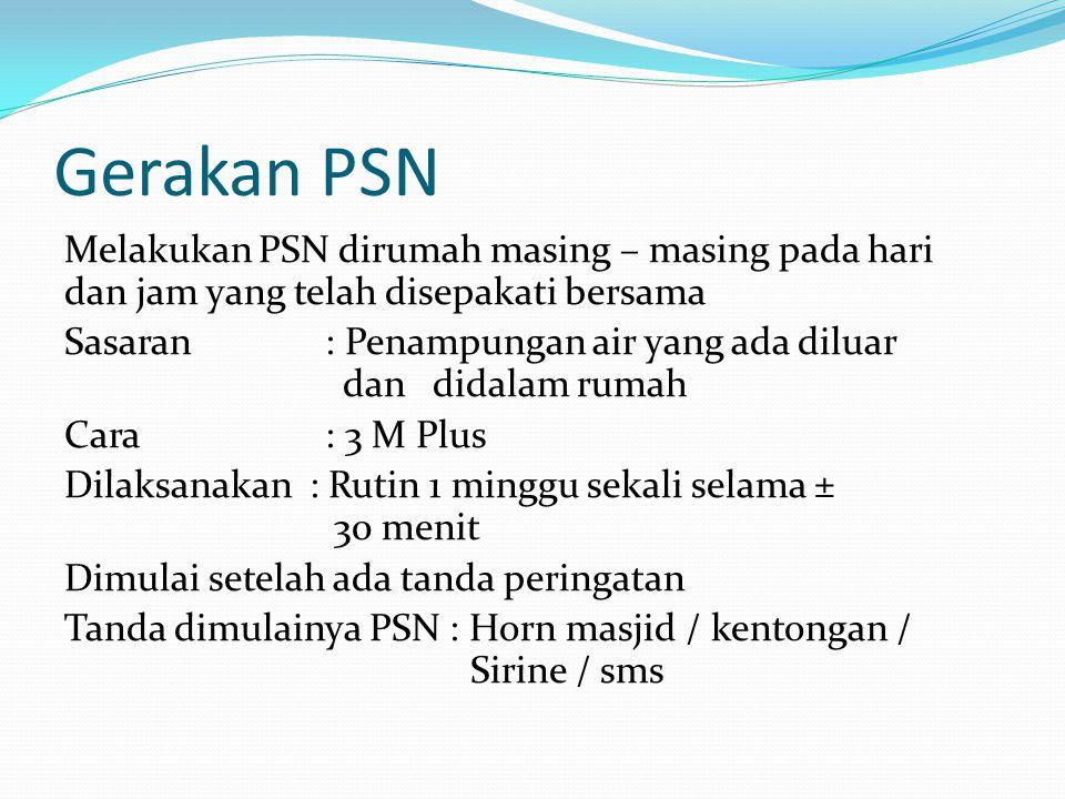 Gerakan PSN Melakukan PSN dirumah masing – masing pada hari dan jam yang telah disepakati bersama Sasaran : Penampungan air yang ada diluar dan didala