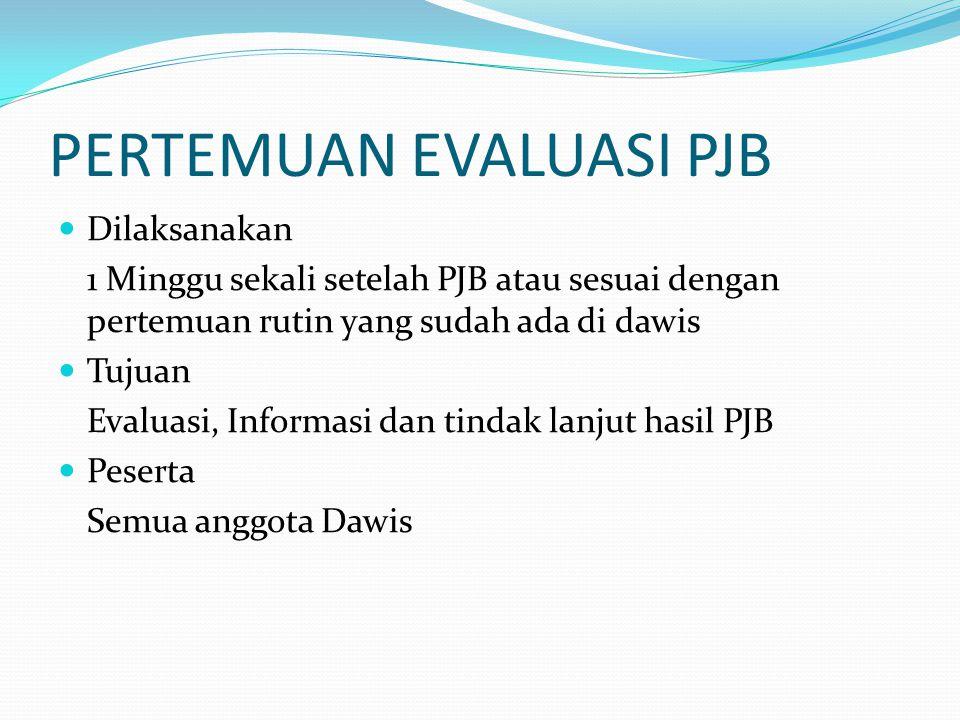PERTEMUAN EVALUASI PJB Dilaksanakan 1 Minggu sekali setelah PJB atau sesuai dengan pertemuan rutin yang sudah ada di dawis Tujuan Evaluasi, Informasi