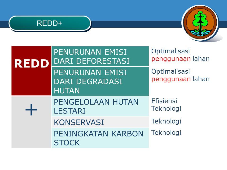 CO 2 STRANAS REL/RL MRV SafeguardPendanaan 1 2 345 Kebijakan Nasional REDD+ Histori/model emisi kedepan Perubahan Tutupan Lahan dan stok karbon Sistem Informasi Safeguard Keputusan COP 16 Kesepakatan COP 16, COP 17, COP 18 Arsitektur REDD+