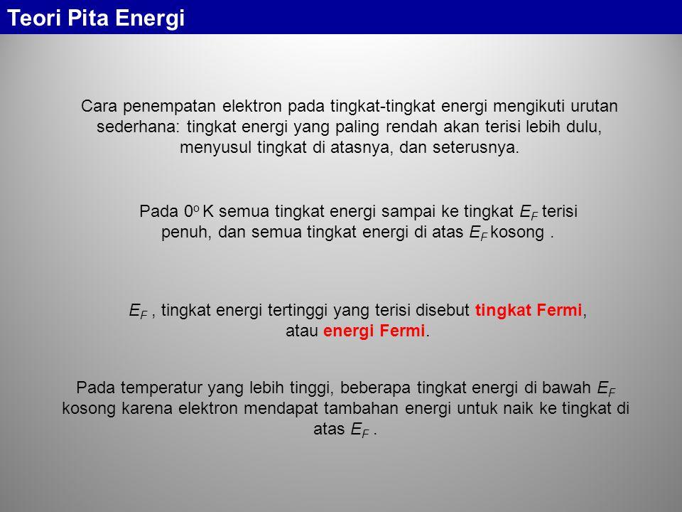Cara penempatan elektron pada tingkat-tingkat energi mengikuti urutan sederhana: tingkat energi yang paling rendah akan terisi lebih dulu, menyusul ti