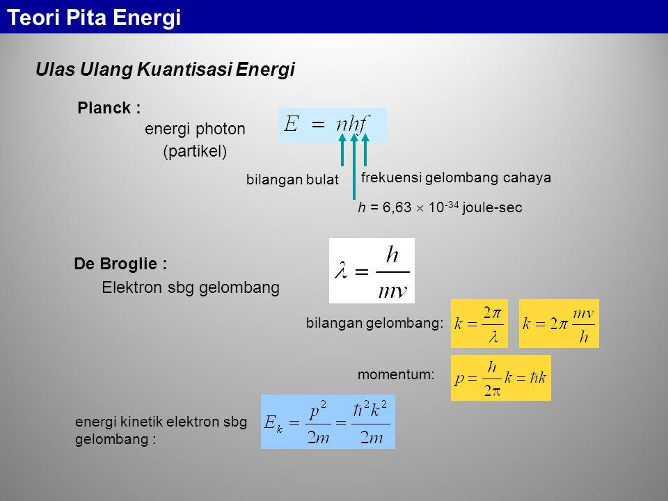 h = 6,63  10 -34 joule-sec bilangan gelombang: energi kinetik elektron sbg gelombang : momentum: Planck : energi photon (partikel) bilangan bulat fre