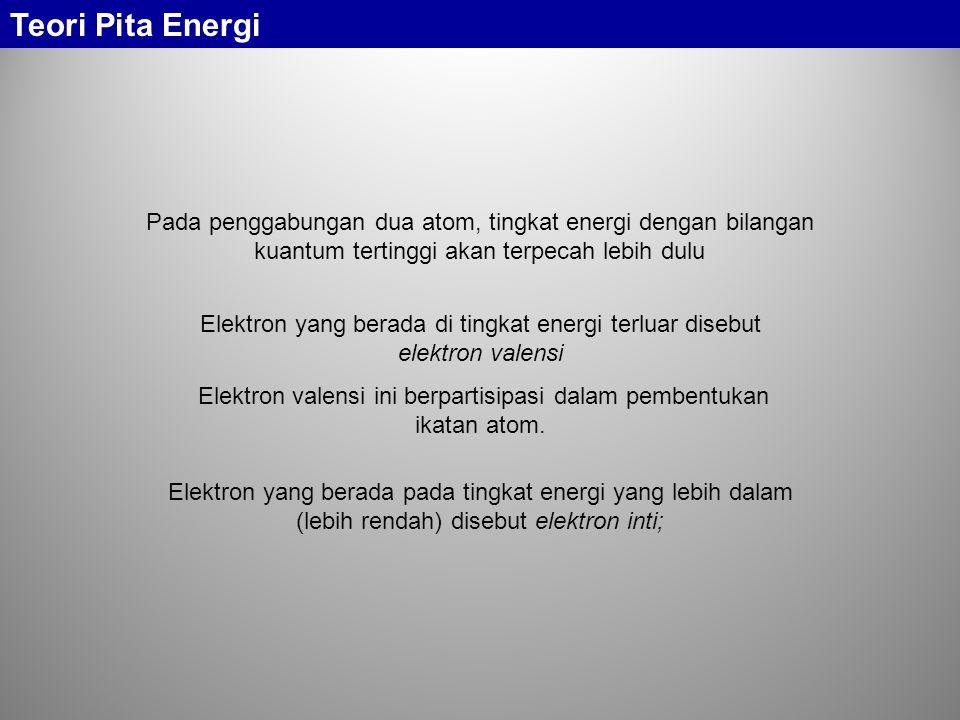 Course Ware Mengenal Sifat Material Teori Pita Energi Sudaryatno Sudirham
