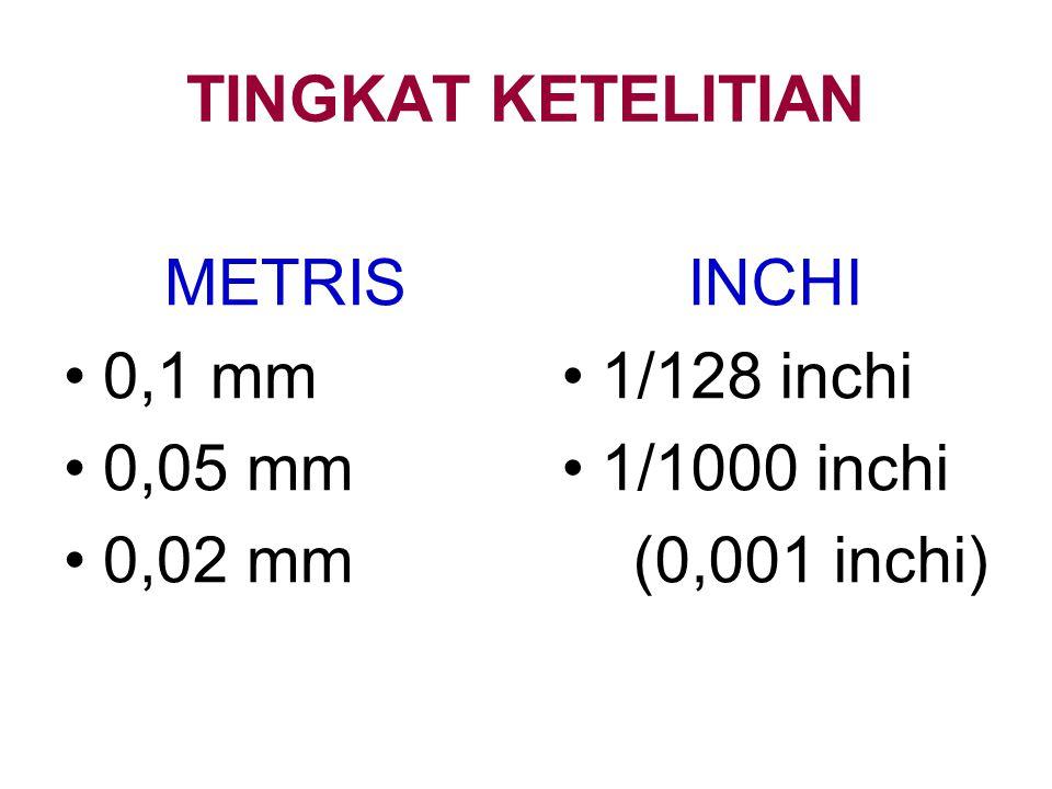TINGKAT KETELITIAN METRIS 0,1 mm 0,05 mm 0,02 mm INCHI 1/128 inchi 1/1000 inchi (0,001 inchi)