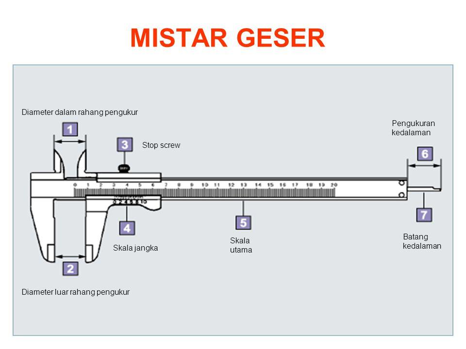 MISTAR GESER 0,02 mm SU SV SU SV SV = 49/50 = 0,98 SELISIH ANTARA SU DAN SV : 1 mm – 0,98 mm = 0,02 mm 1 0,98 SU = 1 mm