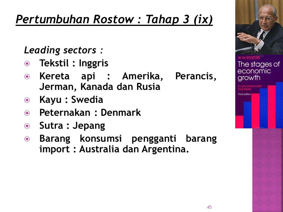 45 Leading sectors :  Tekstil : Inggris  Kereta api : Amerika, Perancis, Jerman, Kanada dan Rusia  Kayu : Swedia  Peternakan : Denmark  Sutra : Jepang  Barang konsumsi pengganti barang import : Australia dan Argentina.