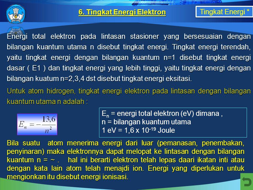 Spektrum ini dihasilkan oleh perpindahan elektron dari lintasan dengan bilangan kuantum utama n = 5, 6,7 dst ke n=4 4). Deret Brackett ( inframerah 2