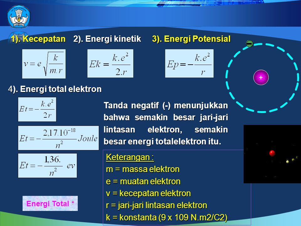 + a.Atom terdiri dari inti atom yang bermuatan positf, dimana sebagian besar massa atom terkumpul b. Inti atom dikelilingi elektrom-elektron dalam lin