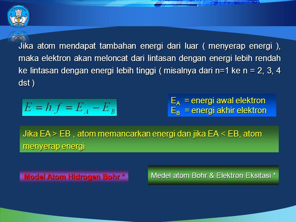 Jika atom mendapat tambahan energi dari luar ( menyerap energi ), maka elektron akan meloncat dari lintasan dengan energi lebih rendah ke lintasan dengan energi lebih tinggi ( misalnya dari n=1 ke n = 2, 3, 4 dst ) E A = energi awal elektron E B = energi akhir elektron Jika EA > EB, atom memancarkan energi dan jika EA EB, atom memancarkan energi dan jika EA < EB, atom menyerap energi Medel atom Bohr & Elektron Eksitasi * Medel atom Bohr & Elektron Eksitasi * Model Atom Hidrogen Bohr * Model Atom Hidrogen Bohr *