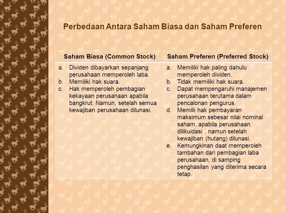 Perbedaan Antara Saham Biasa dan Saham Preferen Saham Biasa (Common Stock)Saham Preferen (Preferred Stock) a.Dividen dibayarkan sepanjang perusahaan m