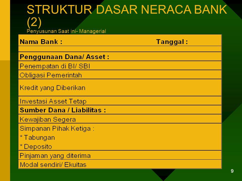 8 STRUKTUR DASAR NERACA BANK (1) Penyusunan Lama- Administratif