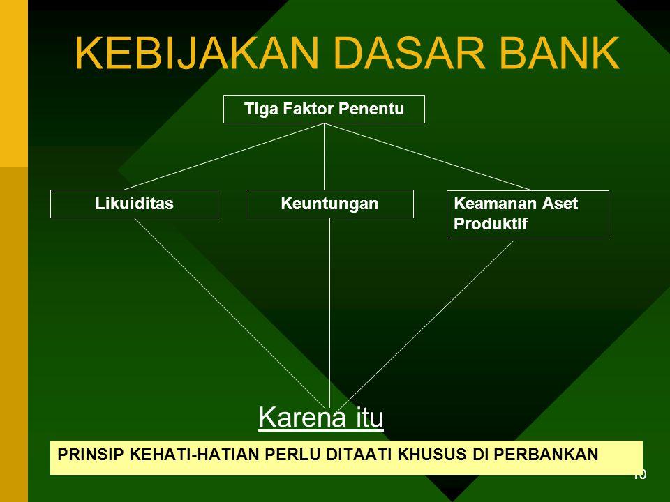 9 STRUKTUR DASAR NERACA BANK (2) Penyusunan Saat Ini - Managerial STRUKTUR DASAR NERACA BANK (2) Penyusunan Saat ini- Managerial