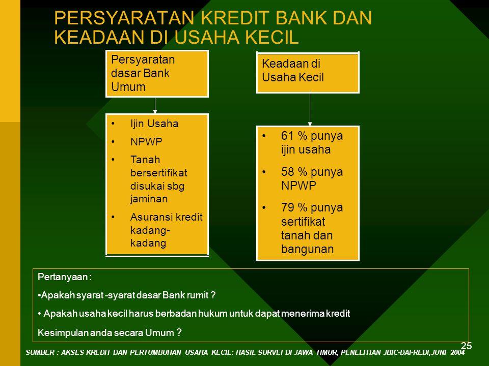 24 PERMINTAAN KREDIT- POTENSIAL BELUM SAMPAI BANK UMUM 45 % menilai masih perlu dana kredit, namun 50 % dari usaha yang butuh kredit tidak mau ke Bank