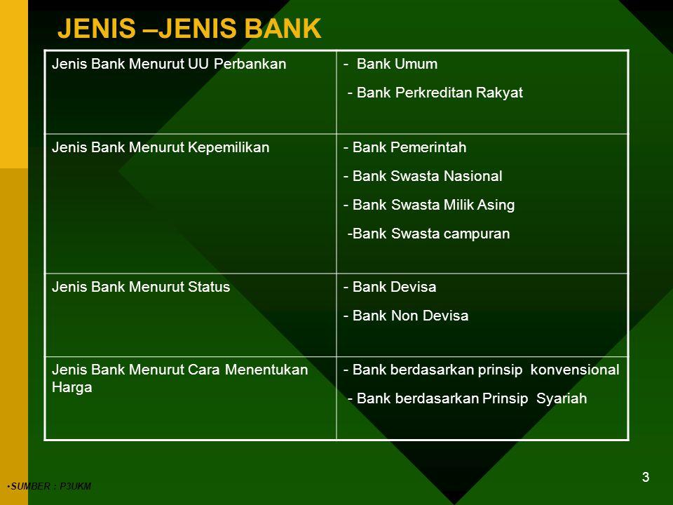 2 AZAS, FUNGSI DAN TUJUAN BANK UU. No. 10 - 1998 Perbankan Indonesia dalam melakukan kegiatan Usahanya berasaskan demokrasi ekonomi dengan menggunakan