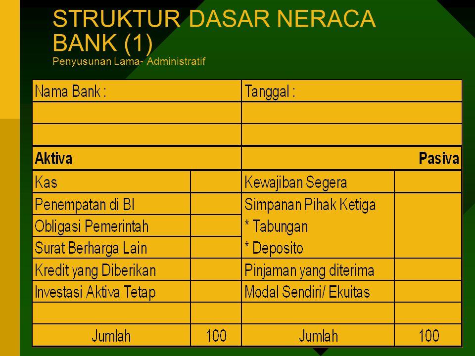 7 LEMBAGA KEUANGAN BANK & NON BANK SUMBER : P3UKM
