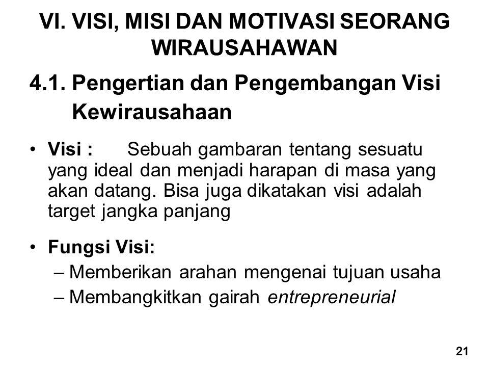 VI.VISI, MISI DAN MOTIVASI SEORANG WIRAUSAHAWAN 4.1.