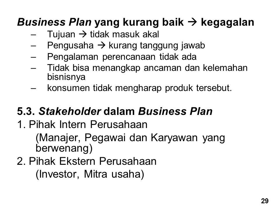 Business Plan yang kurang baik  kegagalan –Tujuan  tidak masuk akal –Pengusaha  kurang tanggung jawab –Pengalaman perencanaan tidak ada –Tidak bisa menangkap ancaman dan kelemahan bisnisnya –konsumen tidak mengharap produk tersebut.