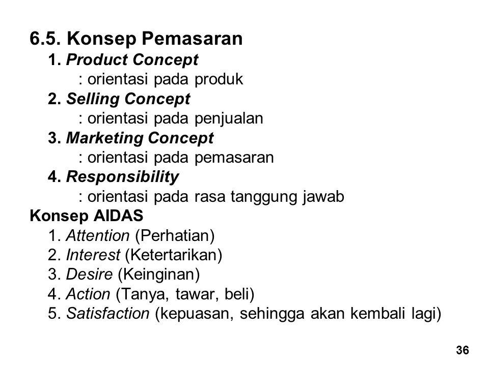 6.5. Konsep Pemasaran 1. Product Concept : orientasi pada produk 2. Selling Concept : orientasi pada penjualan 3. Marketing Concept : orientasi pada p