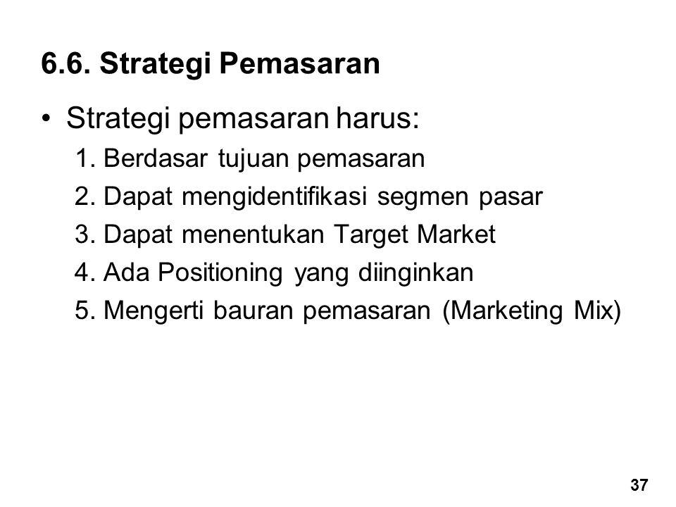 6.6. Strategi Pemasaran Strategi pemasaran harus: 1. Berdasar tujuan pemasaran 2. Dapat mengidentifikasi segmen pasar 3. Dapat menentukan Target Marke