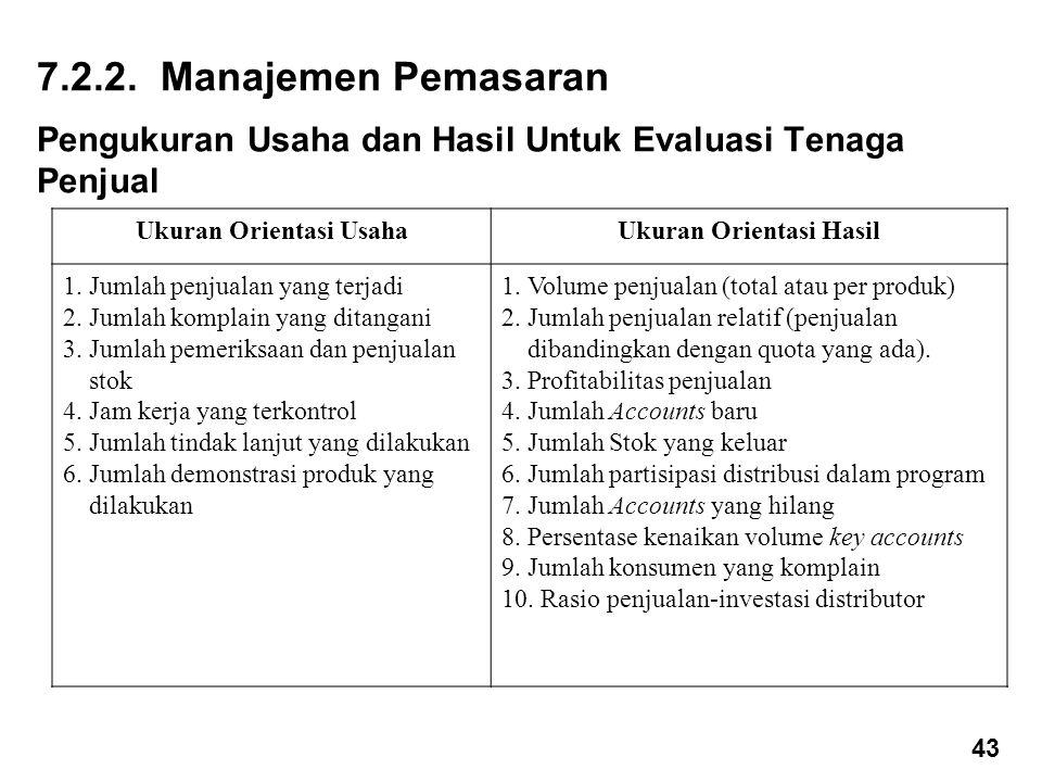 7.2.2. Manajemen Pemasaran Pengukuran Usaha dan Hasil Untuk Evaluasi Tenaga Penjual Ukuran Orientasi UsahaUkuran Orientasi Hasil 1. Jumlah penjualan y