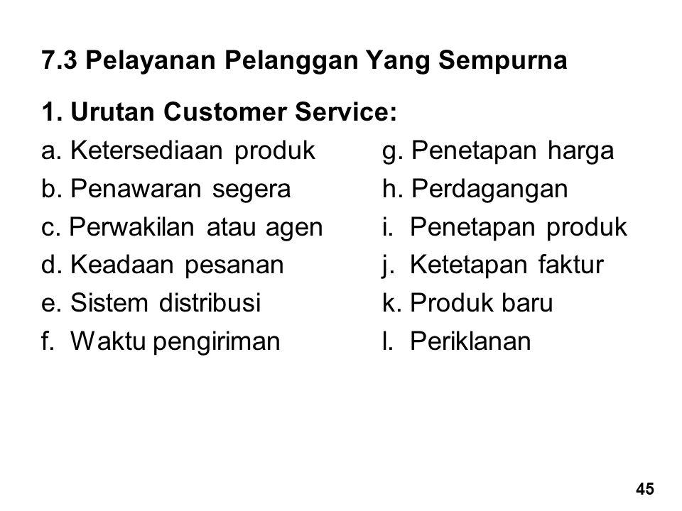 7.3 Pelayanan Pelanggan Yang Sempurna 1. Urutan Customer Service: a. Ketersediaan produk g. Penetapan harga b. Penawaran segerah. Perdagangan c. Perwa