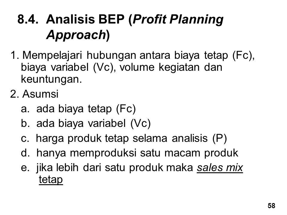 8.4. Analisis BEP (Profit Planning Approach) 1. Mempelajari hubungan antara biaya tetap (Fc), biaya variabel (Vc), volume kegiatan dan keuntungan. 2.