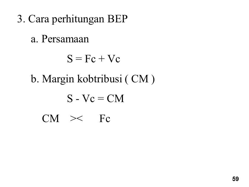 3. Cara perhitungan BEP a. Persamaan S = Fc + Vc b. Margin kobtribusi ( CM ) S - Vc = CM CM >< Fc 59
