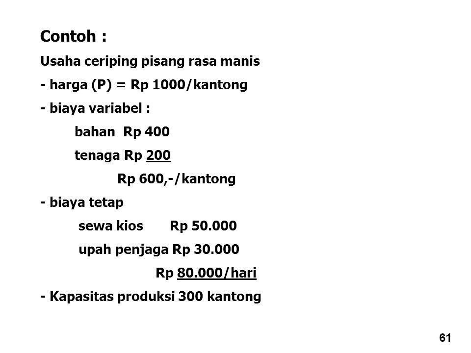 Contoh : Usaha ceriping pisang rasa manis - harga (P) = Rp 1000/kantong - biaya variabel : bahan Rp 400 tenaga Rp 200 Rp 600,-/kantong - biaya tetap s