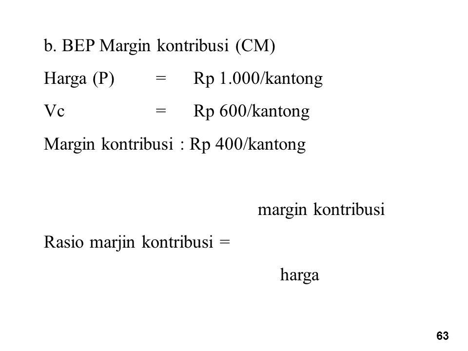 b. BEP Margin kontribusi (CM) Harga (P) = Rp 1.000/kantong Vc = Rp 600/kantong Margin kontribusi : Rp 400/kantong margin kontribusi Rasio marjin kontr