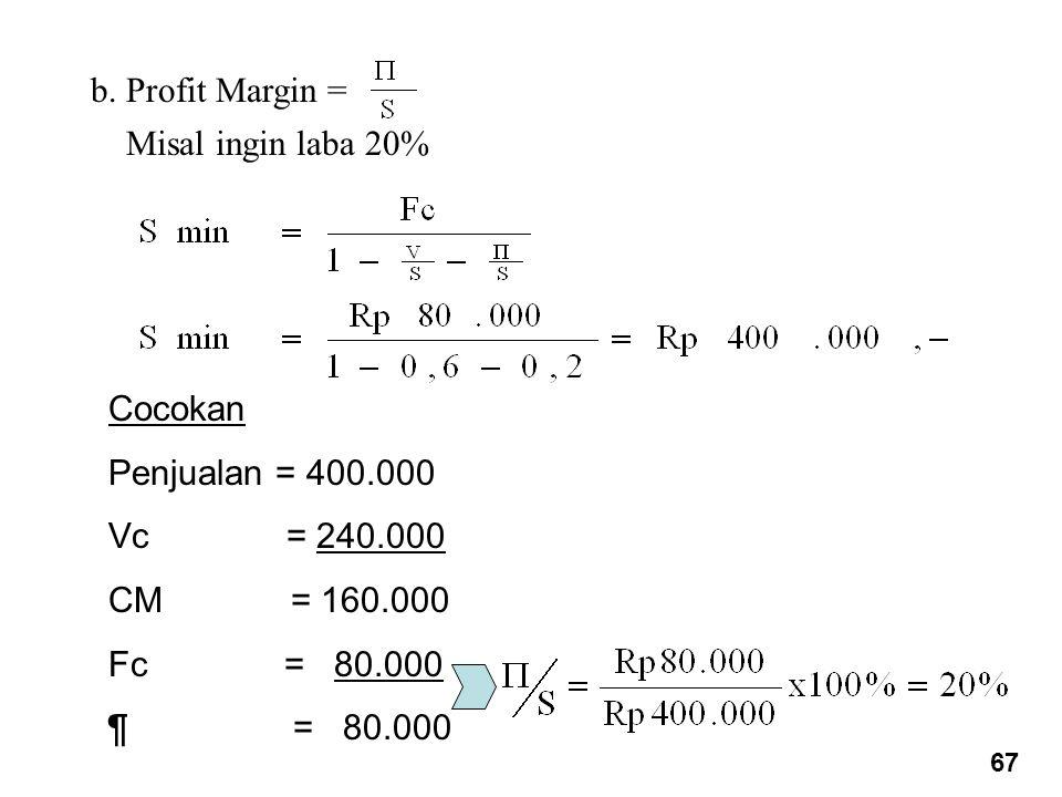 b. Profit Margin = Misal ingin laba 20% Cocokan Penjualan = 400.000 Vc = 240.000 CM = 160.000 Fc = 80.000 ¶ = 80.000 67