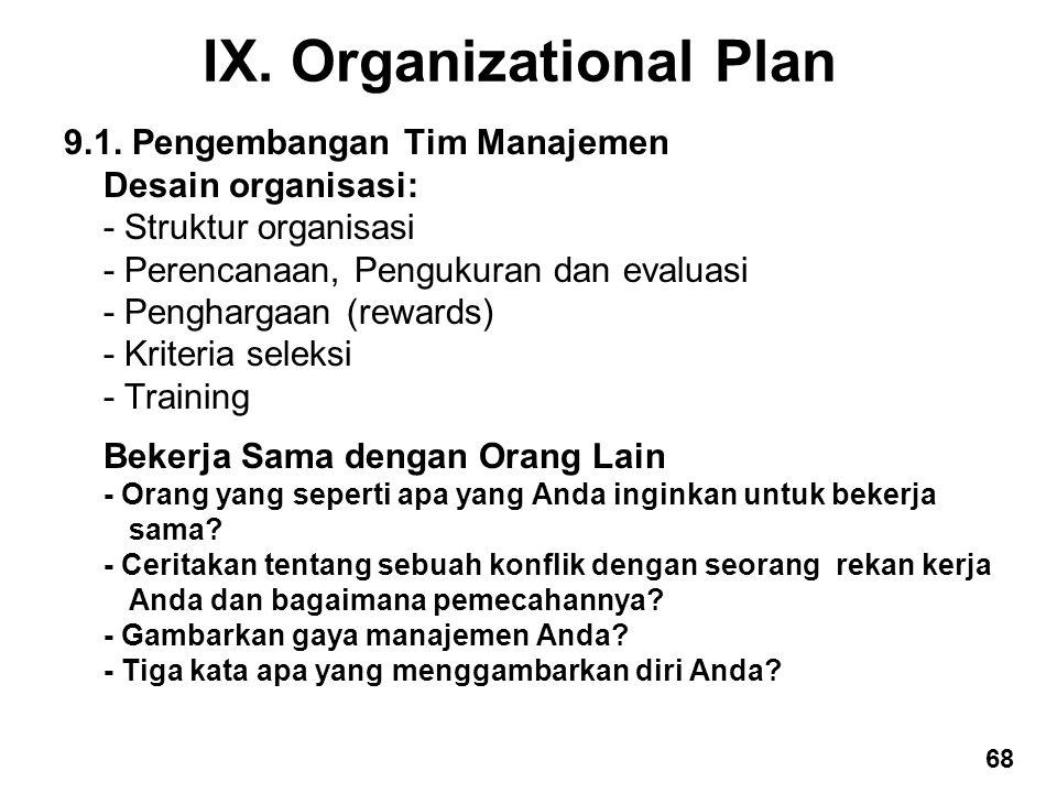IX. Organizational Plan 9.1. Pengembangan Tim Manajemen Desain organisasi: - Struktur organisasi - Perencanaan, Pengukuran dan evaluasi - Penghargaan