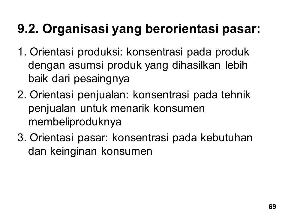 9.2. Organisasi yang berorientasi pasar: 1. Orientasi produksi: konsentrasi pada produk dengan asumsi produk yang dihasilkan lebih baik dari pesaingny