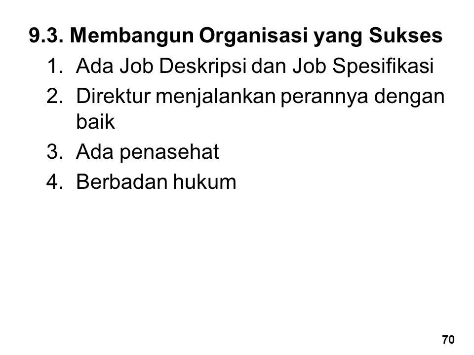 9.3. Membangun Organisasi yang Sukses 1. Ada Job Deskripsi dan Job Spesifikasi 2. Direktur menjalankan perannya dengan baik 3.Ada penasehat 4. Berbada